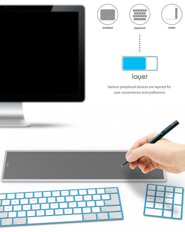 Layer keyboard – Modular Keyboard