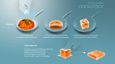 NanoPack11-940x530